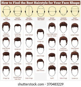 A set of mens hairstyles for different types of faces. How to find best hairstyle for your face shape. Cartoon vector digital illustration. Flat design