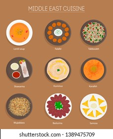 Set of Middle Eastern cuisine. Collection of arabic food -  hummus, shawarma, falafel, lentil soup, tabbouleh, kanafeh, samosa, basturma, mujaddara isolated on brown background. Top view