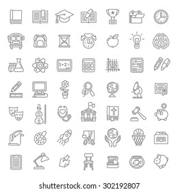 Set of modern flat line art vector icons of school subjects, activities, education and science symbols on white. Concepts for web site, mobile or computer apps, infographics, presentations, promotion