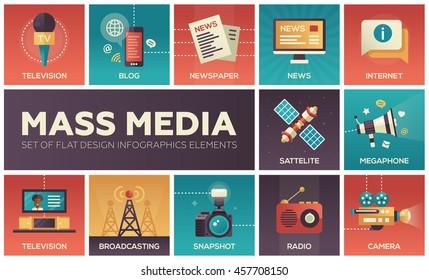 Set of modern vector flat design mass media icons and pictograms. Tv, newspaper, blog, internet, radio satellite, megaphone, broadcasting, camera, snapshot