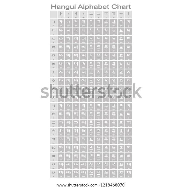 Set Monochrome Icons Hangul Korean Alphabet Stock Vector Royalty