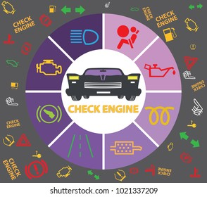 Set of multiple car instrument cluster icons: Check engine car light, ABS, Oil, Parking, Battery, DPF, Bonnet, Fuel, Airbag DTC codes, with instrument cluster lights gauges pattern and muscle car