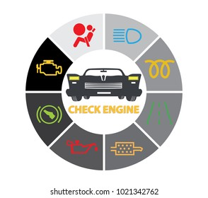 Set of multiple car instrument cluster icons: Check engine car light, ABS, Oil, Parking, Battery,DPF,Bonnet, Fuel, Airbag DTC codes,grouped in round circle with a muscle car in front,white background