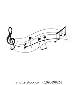 Set of musical notes on a pentagram