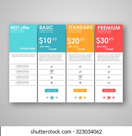 Set offer tariffs. ui ux vector banner for web app. set pricing table, order, box, button, list with plan for website in flat design