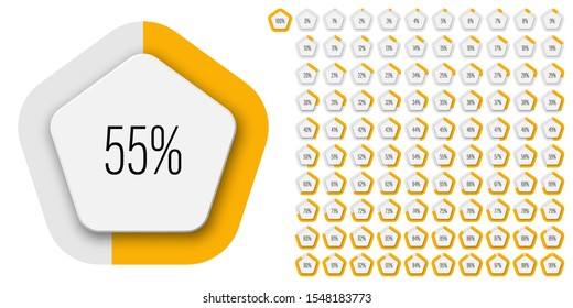 Set of pentagon percentage diagrams meters from 0 to 100 ready-to-use for web design, user interface UI or infographic - indicator with yellow