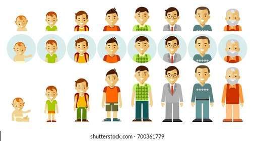 Set of people generations at different ages. Man aging - baby, child, teenager, young, adult, old. Full length and avatars. Vector illustration in flat style isolated on white background.