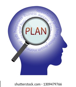Set a plan concept, word in human head