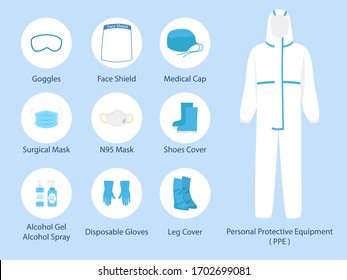 Set of PPE personal protective suit Clothing isolated and Safety Equipment for prevent Corona virus, doctor wearing Personal Protective Equipment.Work safety