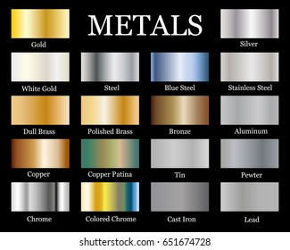 Set of Realistic metallic gradients. Vector metal collection for border, frame, ribbon design.