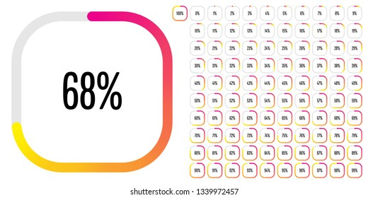 Set of rectangle percentage diagrams (meters) from 0 to 100 ready-to-use for web design, user interface (UI) or infographic - indicator with gradient from magneta (hot pink) to yellow
