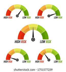 Set of risk speedometer icons in a flat design. Measuring level of risk