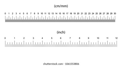 Set of ruler size indicators with different unit distances