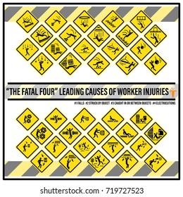 Set of safety signs and symbols of fatal hazards, The fatal four, The leading causes of worker injuries and deaths in industry.
