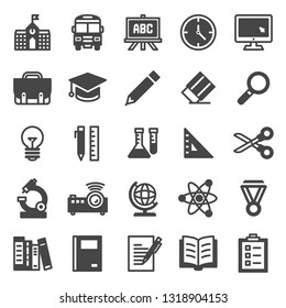A set of school and educational icons. Contains icons for the services involved in the training.