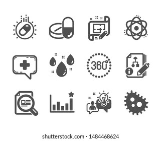 Set of Science icons, such as Medical drugs, Efficacy, Capsule pill, Algorithm, Atom, Rainy weather, Check article, Idea, Medical chat, Architect plan, 360 degrees, Bacteria classic icons. Vector