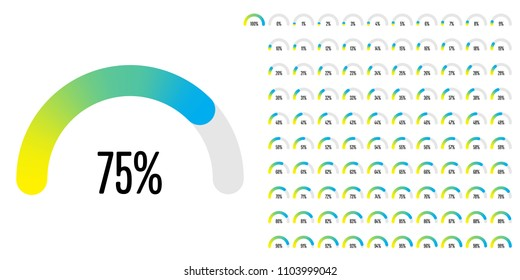 Set of semicircle arc percentage diagrams from 0 to 100 ready-to-use for web design, user interface (UI) or infographic - indicator with gradient from yellow to cyan (blue)