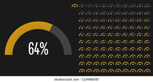 Set of semicircle arc percentage diagrams from 0 to 100 ready-to-use for web design, user interface (UI) or infographic - indicator with yellow