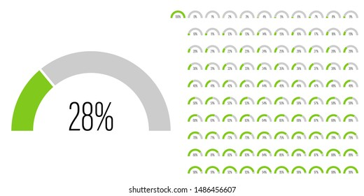 Set of semicircle arc percentage diagrams from 0 to 100 ready-to-use for web design, user interface (UI) or infographic - indicator with green