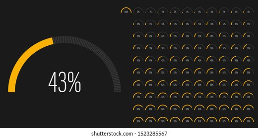 Set of semicircle arc percentage diagrams meters from 0 to 100 ready-to-use for web design, user interface UI or infographic - indicator with yellow