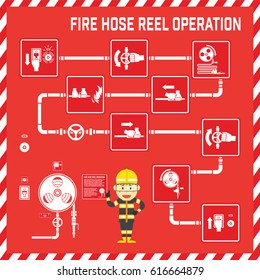 Set of Signs and Symbols of Fire Hose Reel Operation with Cute Fire Fighter Cartoon