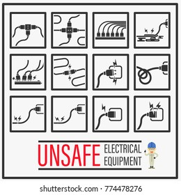 Set of signs and symbols of Unsafe electrical equipments, Unsafe actions and conditions of home electrical power