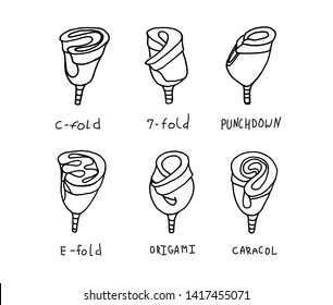 Set of sketch outline vector illustrations about menstrual cup folding. Simple infographic how to fold menstrual cup for woman cycle period
