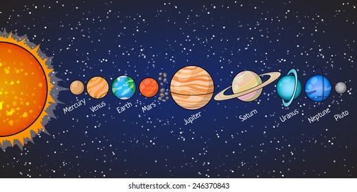 Set of Solar system planets: Mercury, Venus, Earth, Mars, Jupiter, Saturn, Uranus, Neptune, Pluto. Space illustrations.