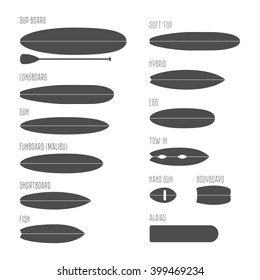 Set of surfboard types, silhouettes in scale. Different shapes isolated Infographics. Surfboard icons. Surfboard set. Surfboards infographics