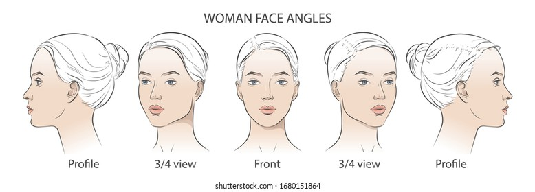 Set of three different angles. Close-up vector line sketch portrait of a woman. Different view front, profile, three-quarter of a girl face.