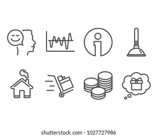 Set of Tips, Plunger and Good mood icons. Push cart, Stock analysis and Gift dream signs. Cash coins, Clogged pipes cleaner, Positive thinking. Express delivery, Business trade, Receive a gift
