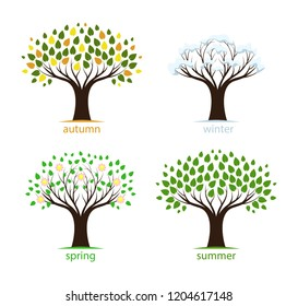 Set of trees at different times of the year isolated on a white background. Winter, spring, summer, autumn. Parks, garden, landscape. Flat design. Vector EPS10