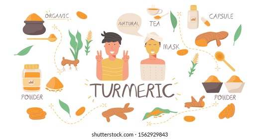 set of turmeric, woman with mask on face, herb, organic, medical and cosmetic products like capsule, powder and tea isolated on white background. cartoon flat vector illustration free hand draw style.