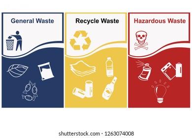 Set of Type Waste sign icons on white background