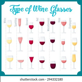 Set of types of wine and glasses, infographic.