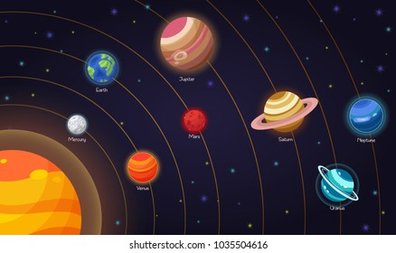 Set of vector flat doodle cartoon icons planets of solar system. Children's education. Wallpaper, background, symbols, template for web design, greeting card, cover, poster