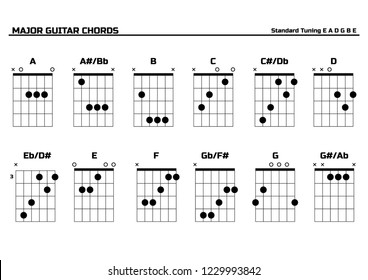 Guitar Chord Diagram Images, Stock Photos & Vectors