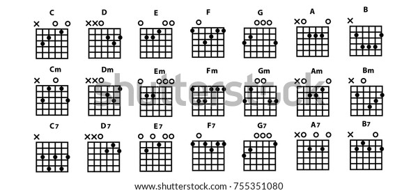 Guitar Chords For Picture