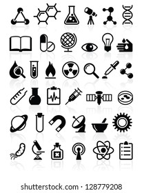 set of vector icons Science and Education
