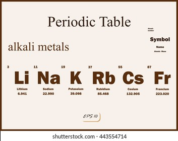 Alkali metals images stock photos vectors shutterstock set of a vector illustration shows a periodic table alkali metals urtaz Choice Image