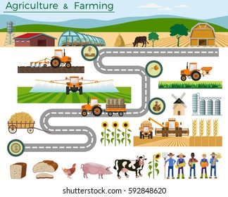 Set of vector illustrations for agricultural infographic