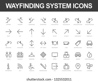 Set of vector line icons ready to use in a wayfinding system.