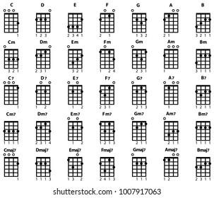 Set Of Vector Ukulele Chords.Tab. Tabulation. Finger Chart. Basic Ukulele Chords. Ukulele Lesson