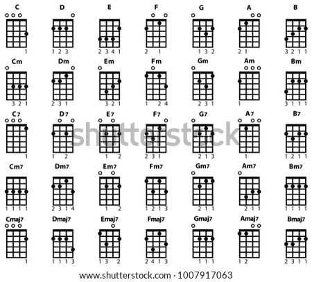 Set Vector Ukulele Chords Tab Tabulation Finger Stock Vector