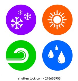 set weather buttons icon for office conditioning