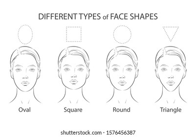 Set of women portrait different types. Oval, square, round, triangle shapes. Various shapes. Beautiful women. Vector line sketch illustration