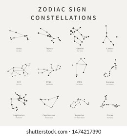 Set of Zodiac Sign Constellations Isolated on White Background. Design Elements for Astrology. Vector Illustration