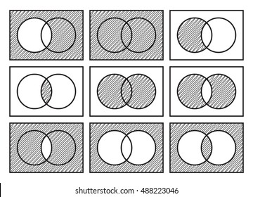 Sets theory basic operations, Venn diagrams, isolated on white background.