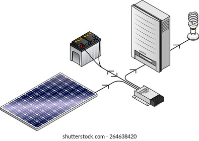 Solar Power Diagram Images Stock Photos Amp Vectors