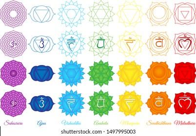 Seven Chakras, Chackra set, healing